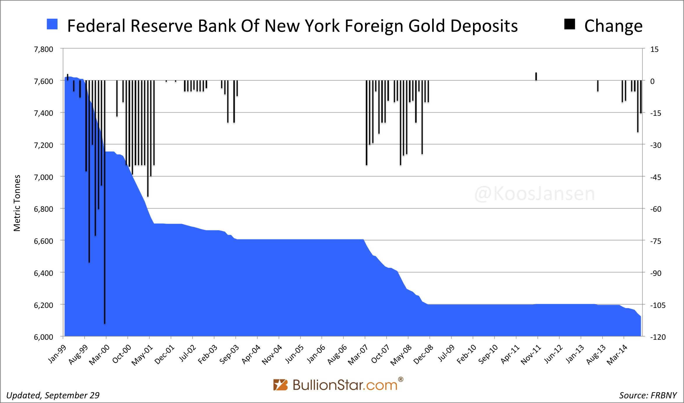 Réserves d'or de la Bundesbank / banque centrale allemande  - Page 3 2379